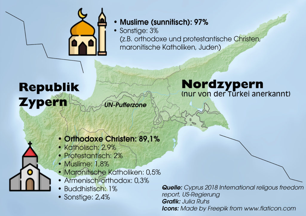 Religionen in Zypern